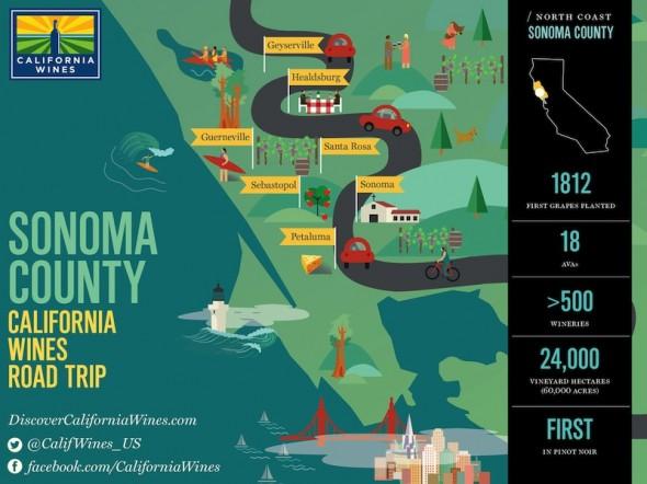 Sonoma County Map California Wine Institute